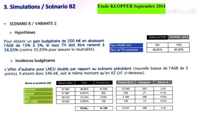 2014-09 Etude Klopfer Scénario B