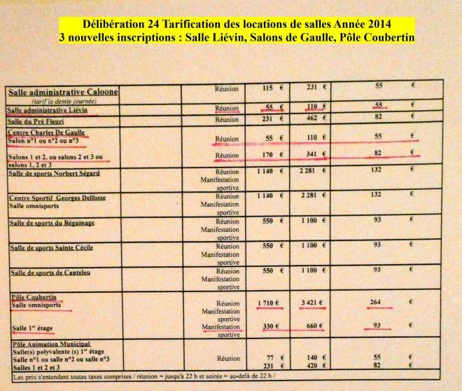 2014-06-23 Délib 24 Tarification salles Année 2014 suite